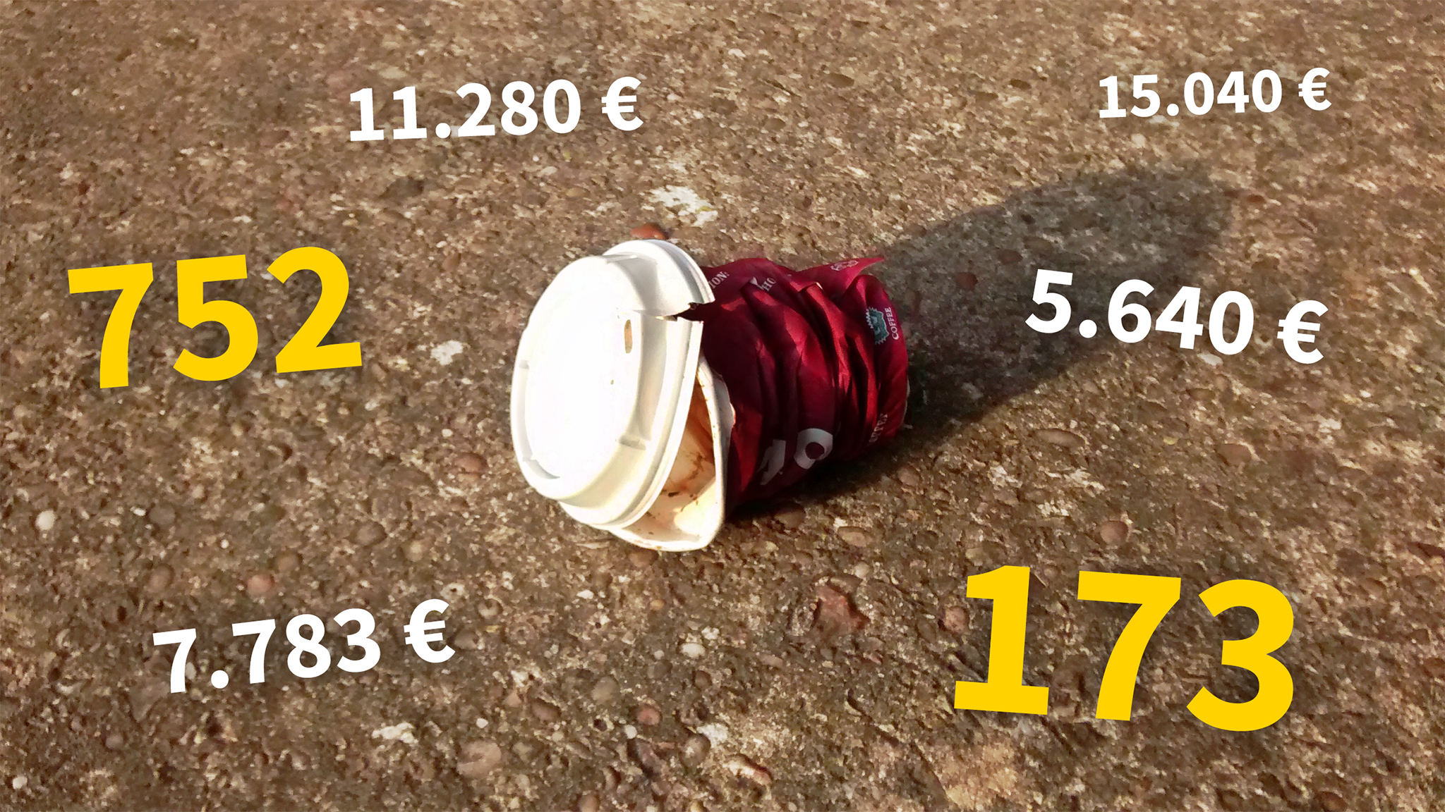 Die 752- und die 173-Regel: Wie viel kosten dich deine