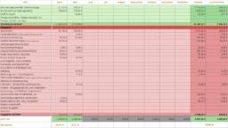 Google Tabellen Haushaltsbuch