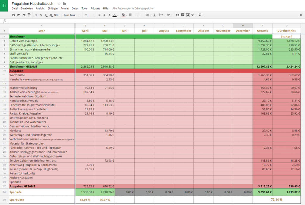 Haushaltsbuch Google Spreadsheet